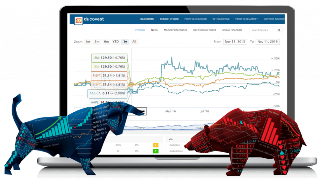 stock analysis platform